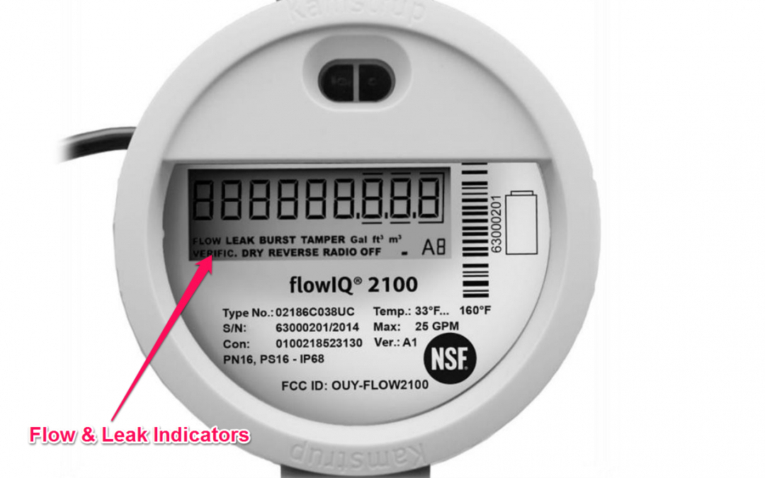 How to read your water meter…